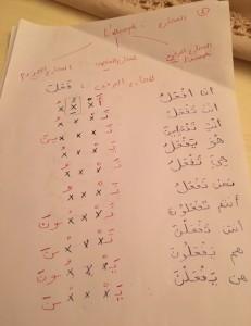 conjugaison arabe 2